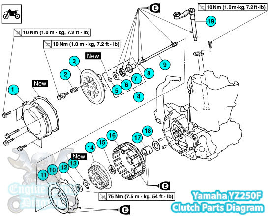 2012 Yamaha YZ250F Engine Clutch Parts Diagram