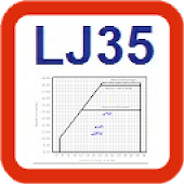 Learjet 35 - Aircraft Loading Calculator