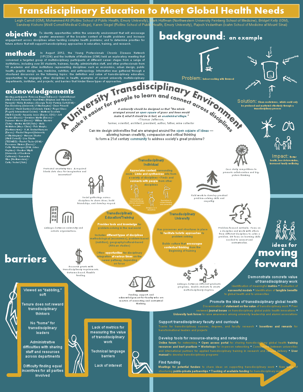 Innovative Poster Highlights Work Towards Trans-Disciplinary ...