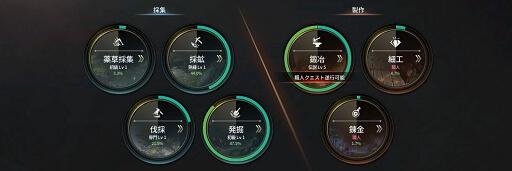 V4_生産スキル