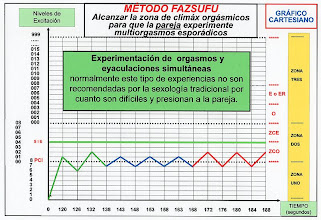 Photo: ESPAÑOL: Método fazsufu - Experimentación multi orgásmica esporádica en pareja.  ENGLISH: Method fazsufu - Multi orgasmic sporadic couple experimentation. CHINO: Fazsufu 方法 - 在對夫婦, 幾個實驗多性高潮零星. ÁRABE: Fazsufu الأسلوب - طفيف زوجين متعدد لذة الجماع