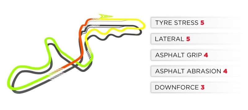 F1日本GPサーキットコース