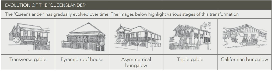 Evolution of the Queenslander housing styles