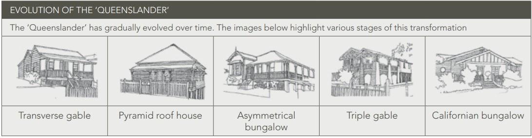 Evolution of the Queenslander housing styles