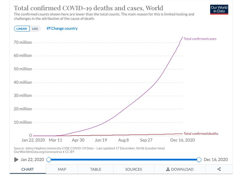 Десятичная точка, взорвавшая мир (создавшая панику коронавируса)