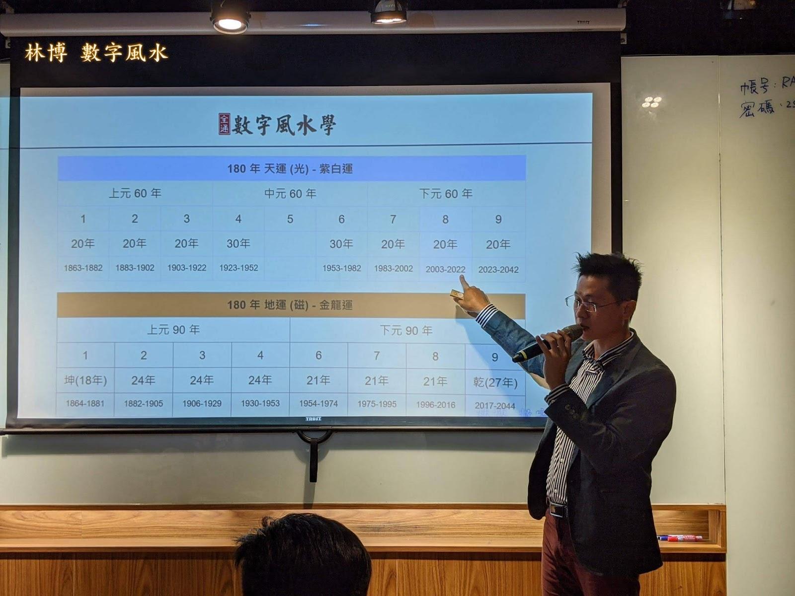 風水理論完整解釋,融入數字能量,林博老師完整展示數字風水的起源