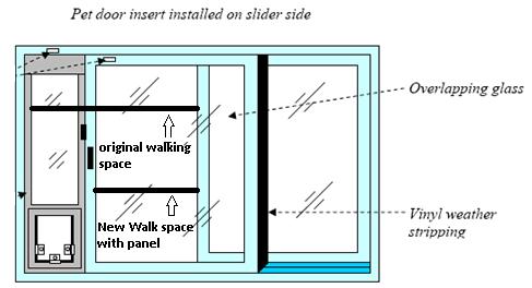 cat doors for sliding glass doors