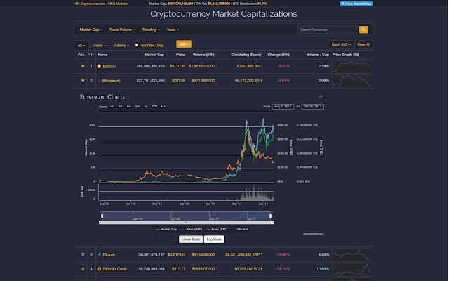 CoinMarketCap Enhanced