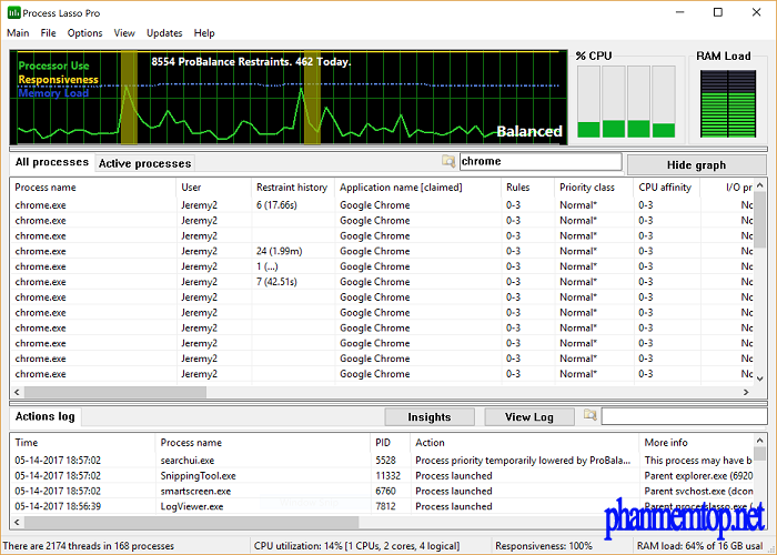 Process Lasso Pro Free Download