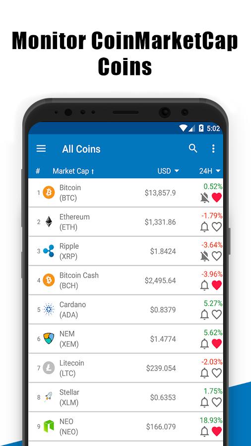 Adb coin market cap kit : Bitcoin user base growth