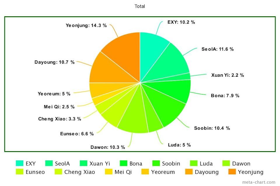 meta-chart (80)