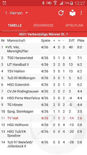 TV Verl Handball