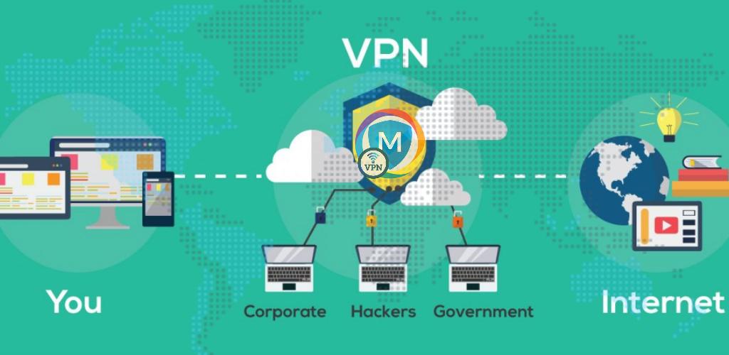 Télécharger Master VPN Pro 0 Apk - free vkmaster unblock proxy pro