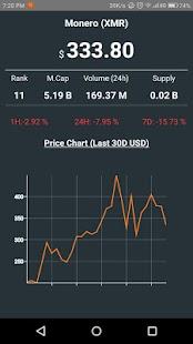 Monero Price Tracker - náhled