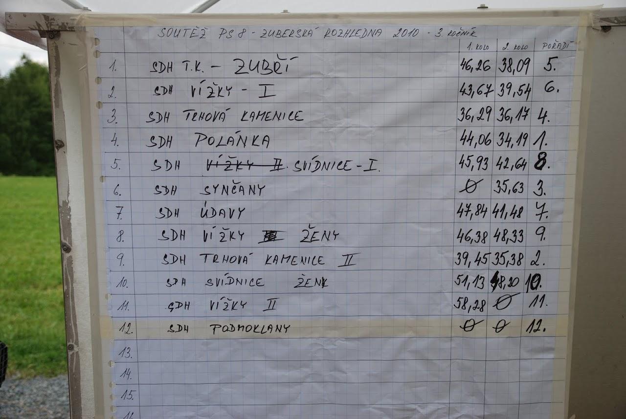 Hasičská soutěž 2010 - DSC_0780