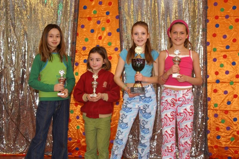 Speeltuinshow Maart 2006 - GSS_27