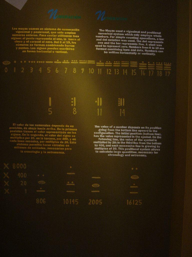 Maya Zahlensystem