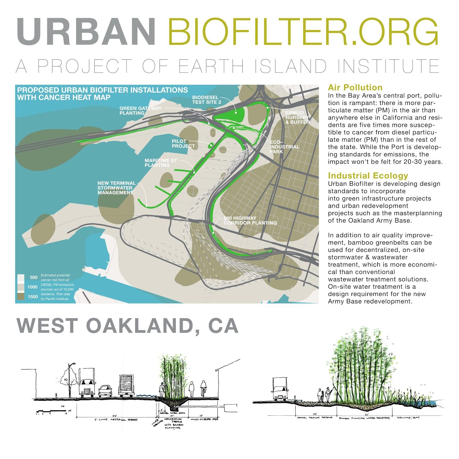 Urban Biofilter poster A4