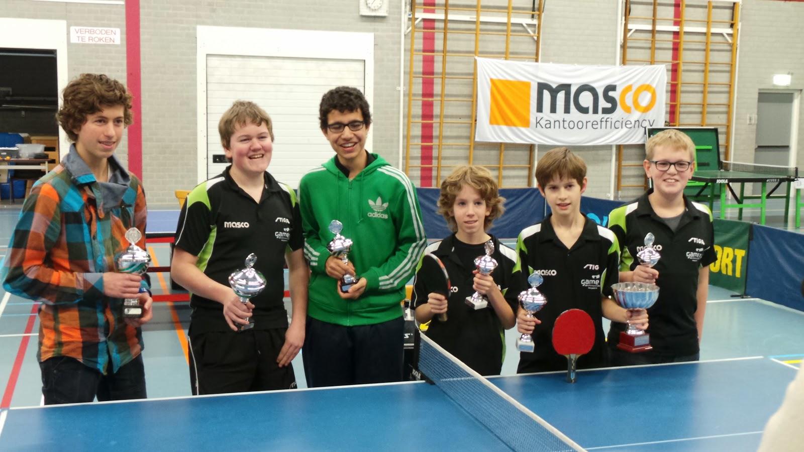 Hooglandse kampioenschappen 2015
