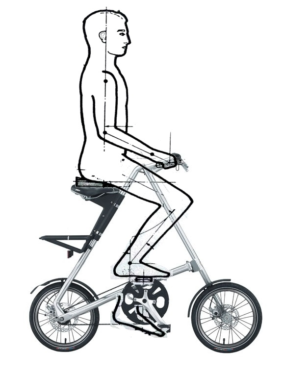 Upright is right ! (especially for urban use - where you need a clear view of the road ahead)