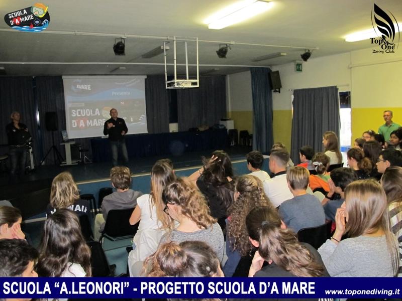 Progetto Scuola D' A Mare - Teoria Scuola Aristide Leonori