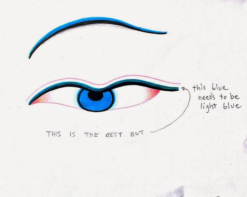 Letter from Lama Zopa Rinpoche to artist with instructions on how to make a buddha's eyes
