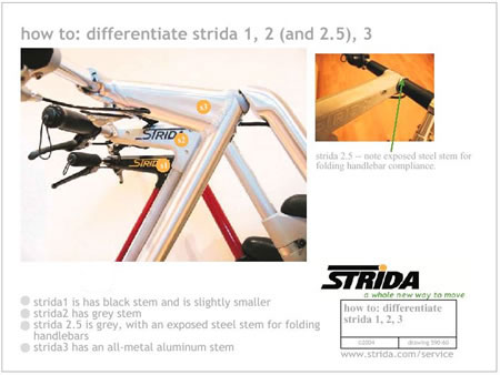 Identifying: Strida1 Strida2 & 2.5 Strida3 & 5