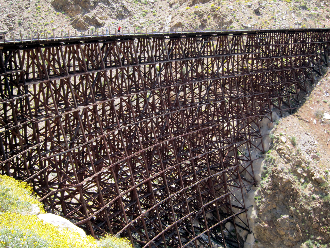 Bob and Daren high on top of Goat Canyon Trestle