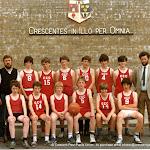 Basketball Junior Team