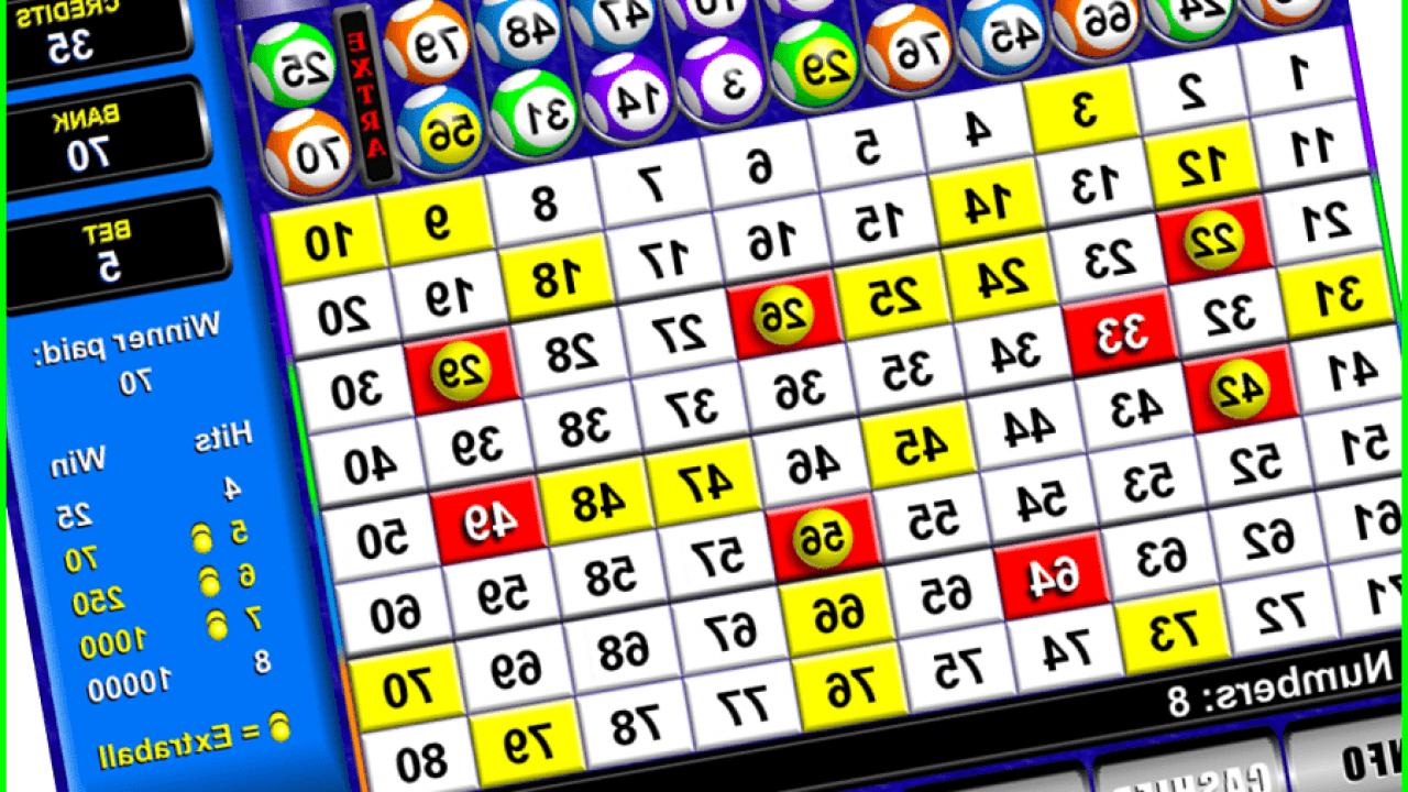 Keno cũng là một trong những trò chơi chọn số may mắn như xổ số