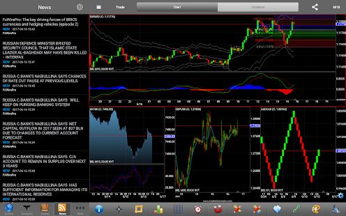 Trade Interceptor FOREX & CFD Trading- screenshot thumbnail