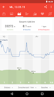 Runtastic Road Bike Rennrad Screenshot