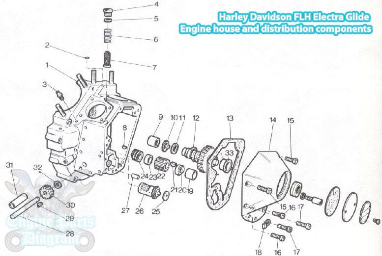 1970 Harley Davidson Flh Electra Glide Engine Parts Diagram