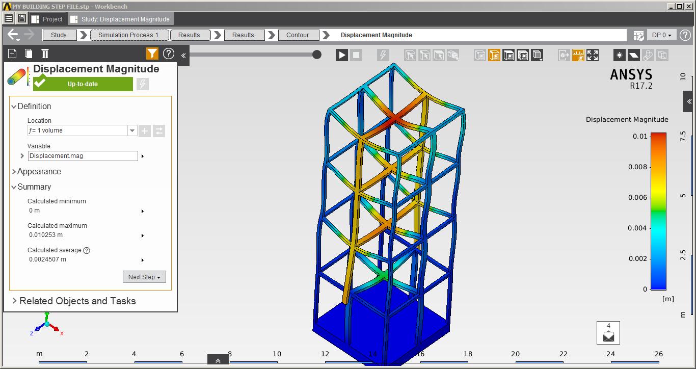 ANSYS Модель стальной конструкции