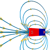 Magnetic Field Around Magnet