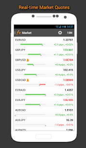 Forex Calendar APK, Market & News Download for Android 5