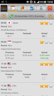 Forex economic calendar google