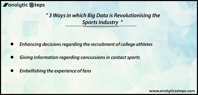 3 ways in which Big Data is revolutionizing the Sports Industry from enhancing decisions for college athlete recruitment, giving data on concussions, and embellishing the fan experience.