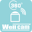 Well Cam 360 icon