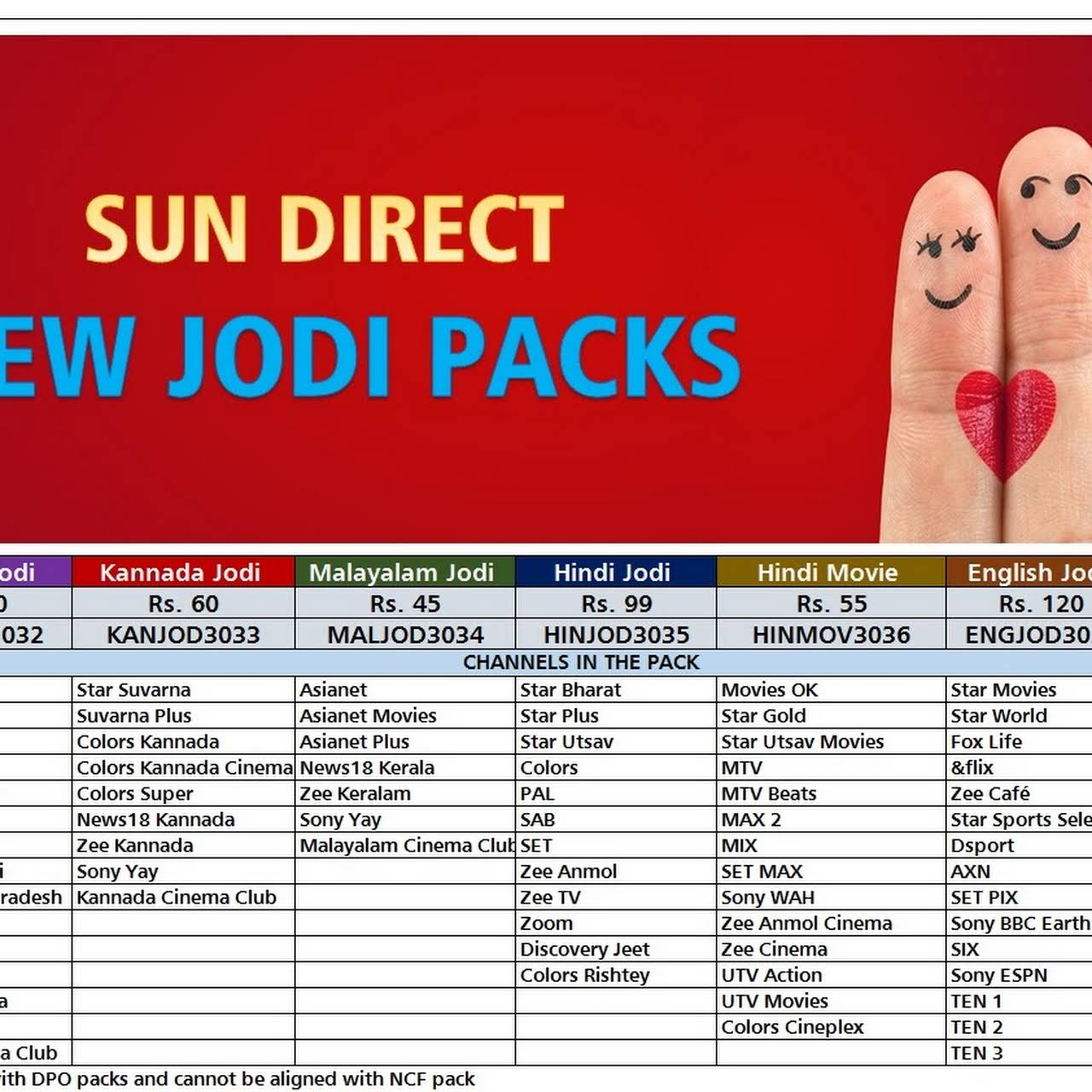SUN Direct Exclusive Office - Electronics Retail And Repair Shop in