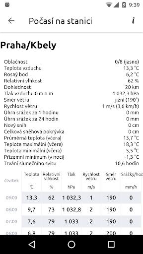 u010cHMu00da+ 1.1.1 screenshots 1