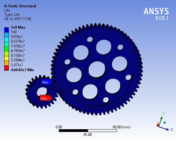 ANSYS - Прочностной расчет деталей коробки передач багги команды Conrods