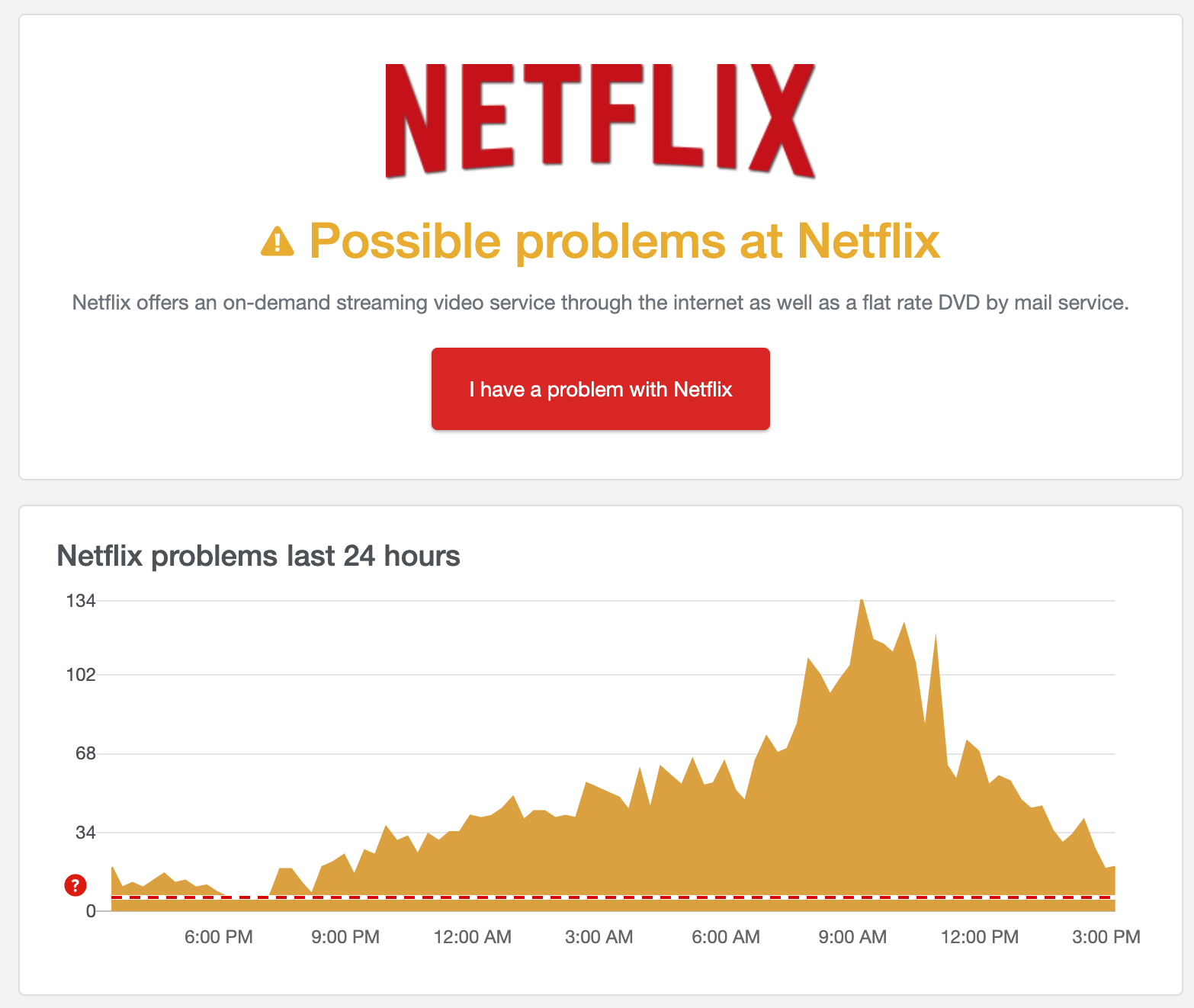 Netflix service status reported on Downdetector