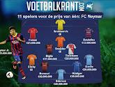 Wij zijn benieuwd, kiezen jullie Neymar of deze elf?
