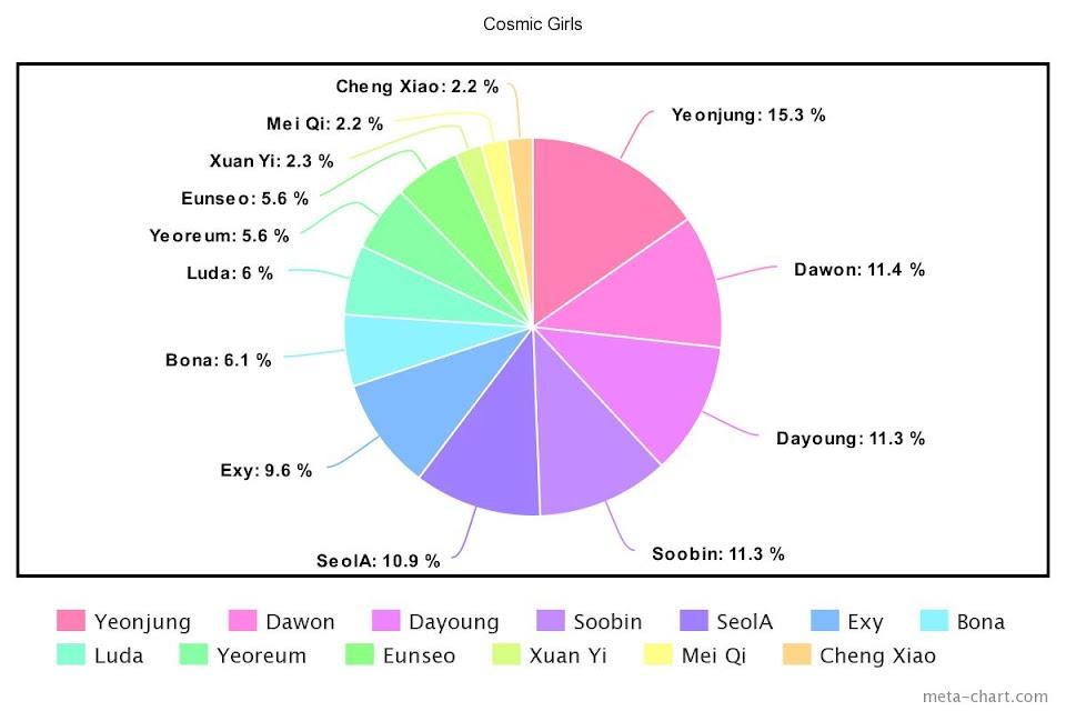meta-chart - 2021-06-21T191447.593