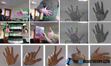 Photo: Multi-scale cortical keypoints for realtime hand tracking and gesture recognition