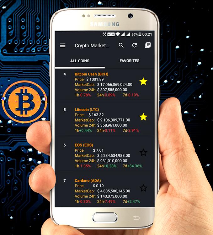 deschideți rețeaua de tranzacționare bitcoink strategia de vânzare bitcoin