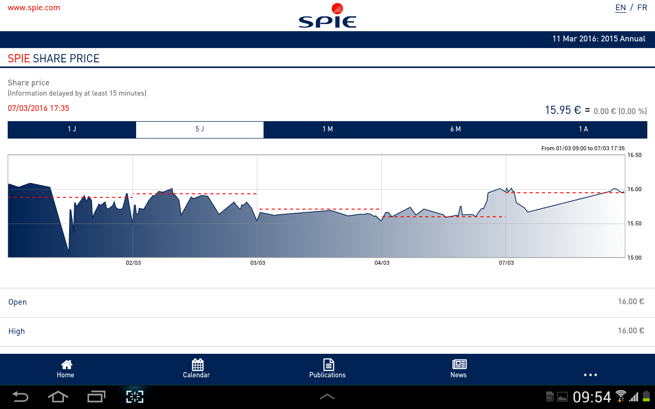 SPIE IR- screenshot
