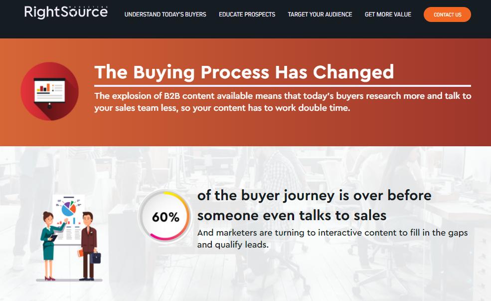 Interactive content tools