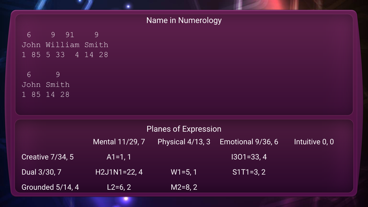 VeBest Numerology- screenshot